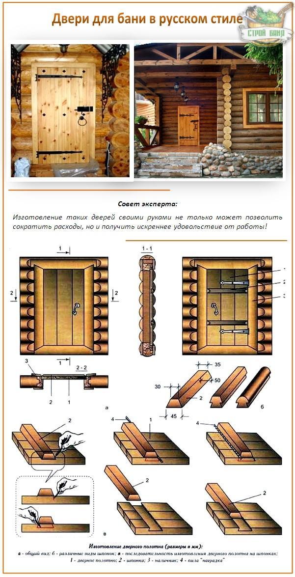 Пошаговое изготовление дверей