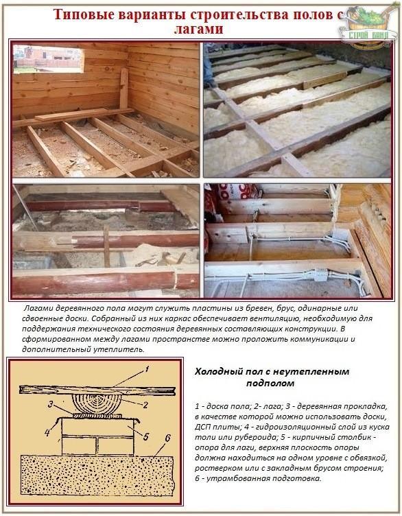 Устройство деревянного пола на лагах - схемы  инструкции