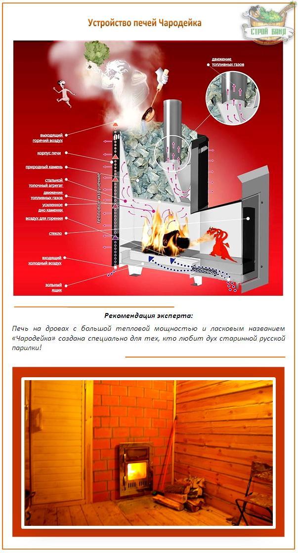 Чародейка печь для бани - купить печь Чародейку в интернет магазине Москвы