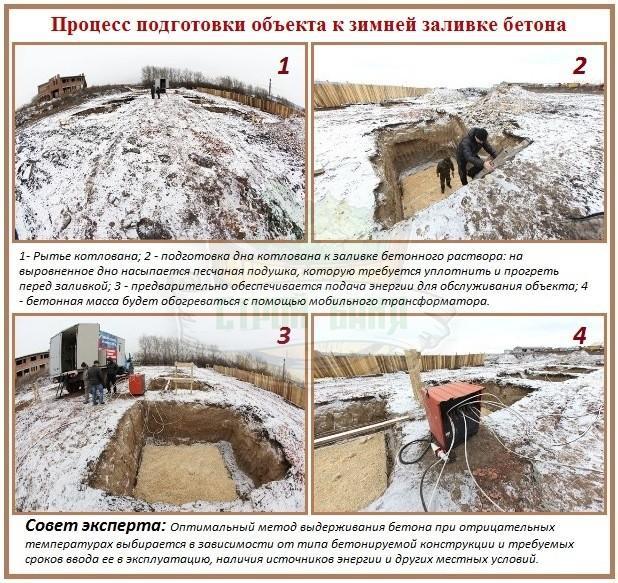 Как проходит заливка бетона при отрицательных температурах